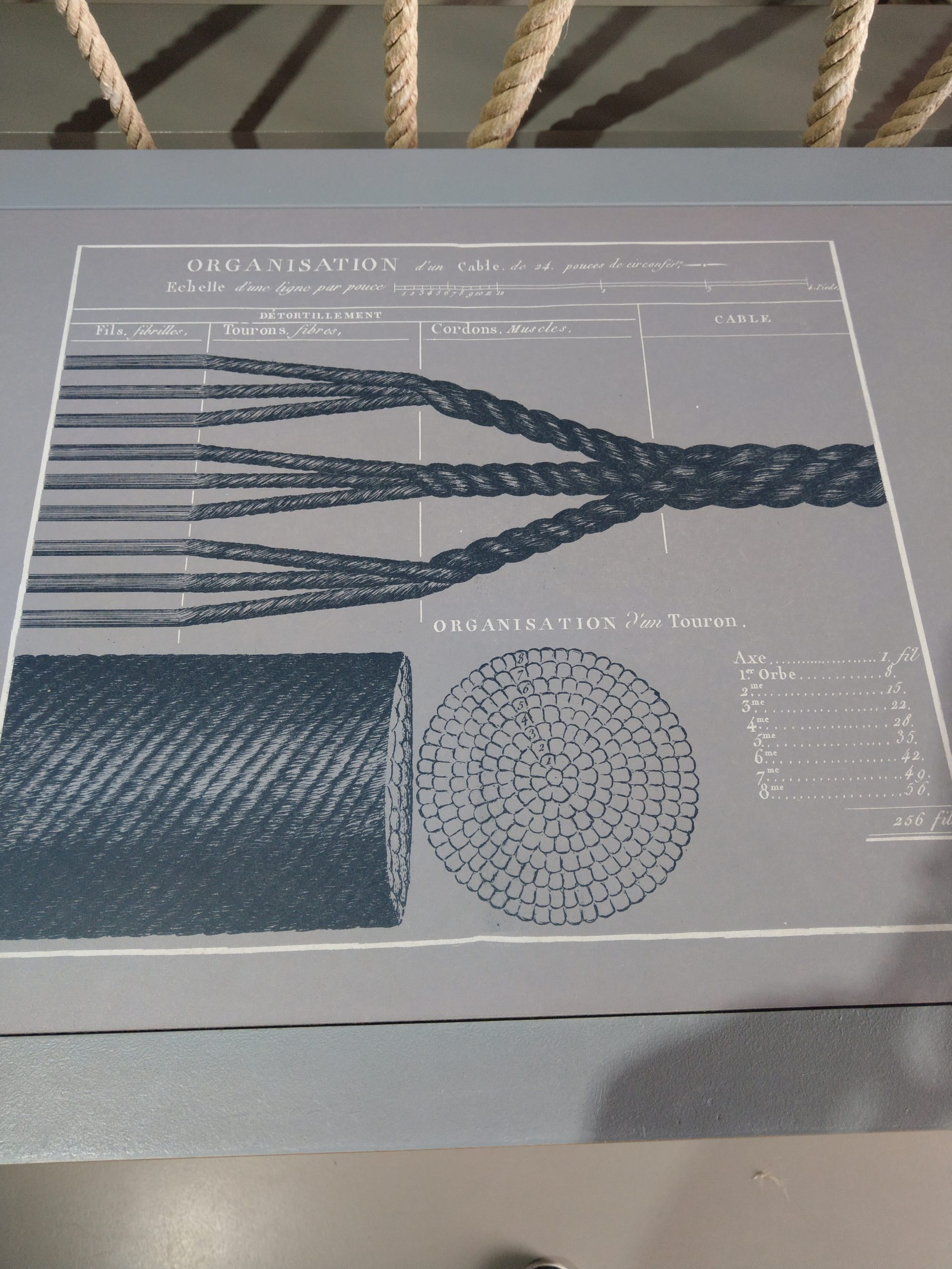 confection cordage corderie rochefort